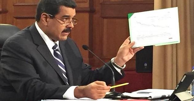 Plano econômico de Maduro